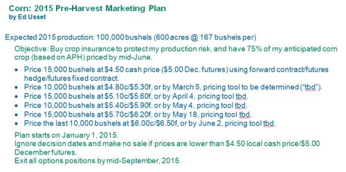 Corn 2015 Pre-Harvest Plan