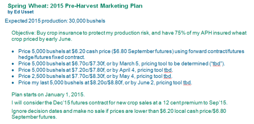 HRS Wheat 2015 Pre Harvest Plan