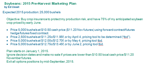 Soybeans 2015 Pre Harvest Plan